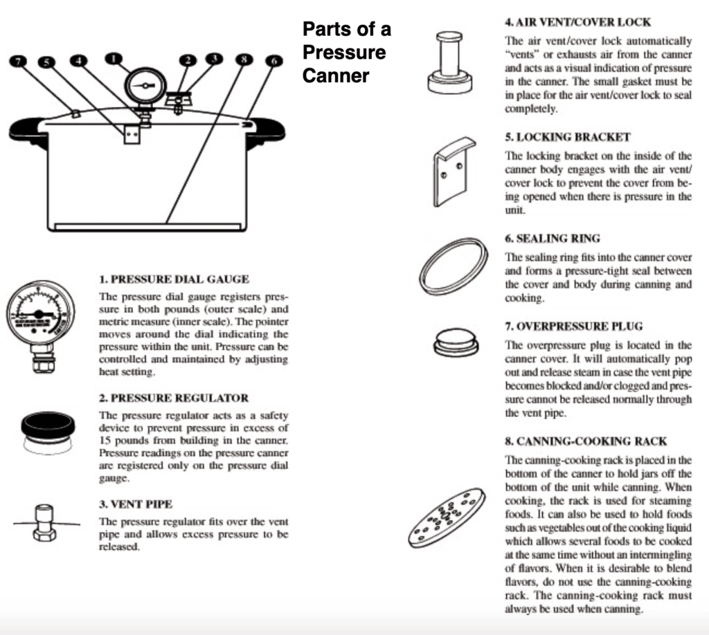Parts of a pressure canner and the pressure canning how to guide for beginners